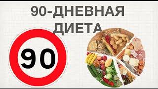 Диета 90 дней раздельного питания. Меню на каждый день
