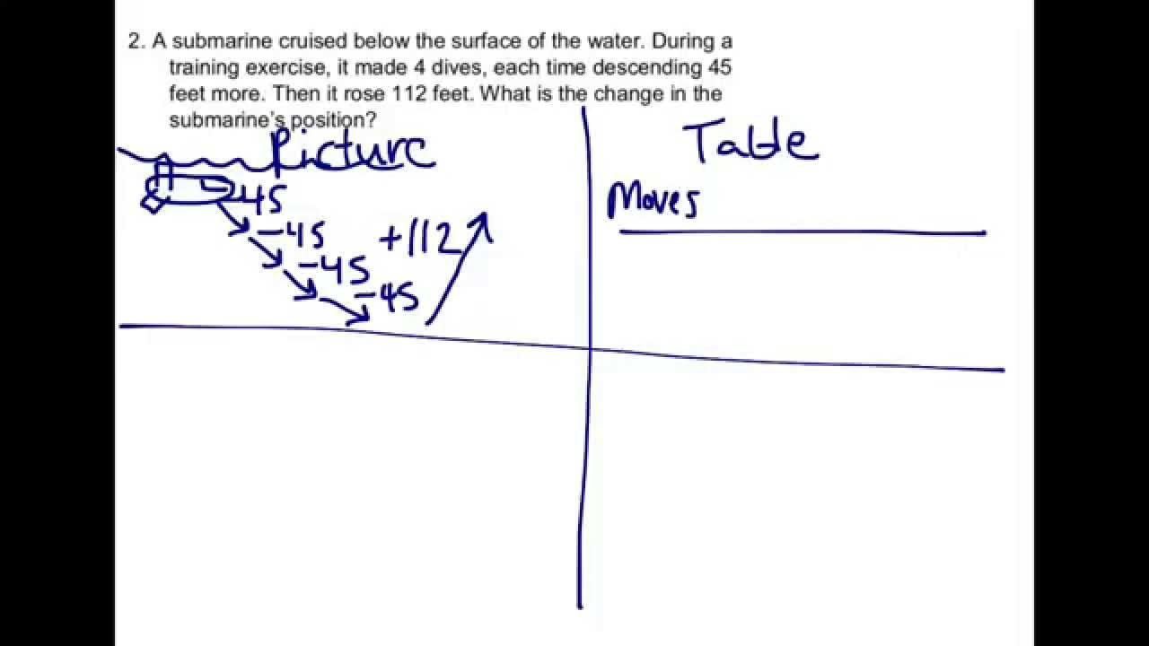 Worksheet Challenging Division Word Problems dividing integers word problems abuv multipying 2 youtube 1280 x 720