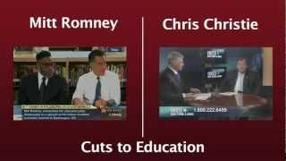 Chris Christie & Mitt Romney: A Lot in Common
