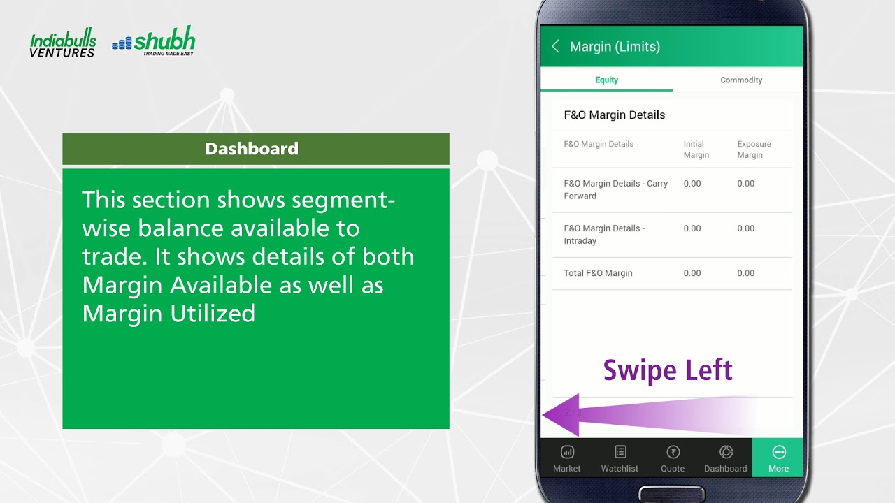 Indian Share Market Mobile App - Shubh by Indiabulls Ventures