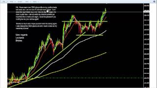 Forex Trade of the Year 2013 - 3000 pips profits os far...