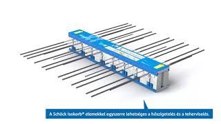Schöck Isokorb® - Innovatív hőszigetelő és teherbíró megoldás