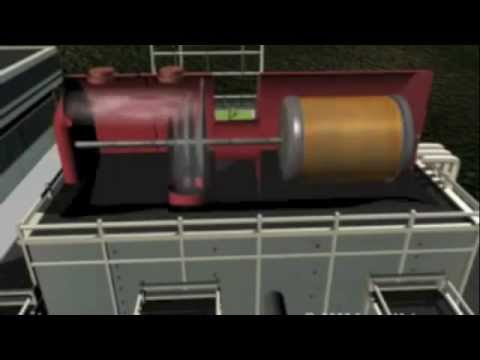 Geothermal Energy Commercial