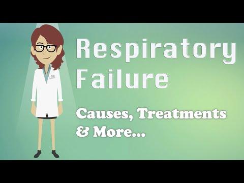 Respiratory Failure - Causes, Treatments & More...