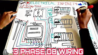 Wiring of 3 Phase Distribution Board from energy meter|3 Phase DB Wiring Diagram with MCB Connection