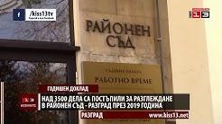 Над 3500 дела са постъпили в Разградския районен съд през 2019