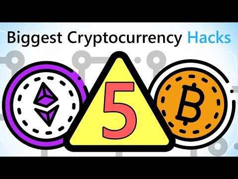 The Five Biggest Cryptocurrency Hacks And What We Can Learn From Them