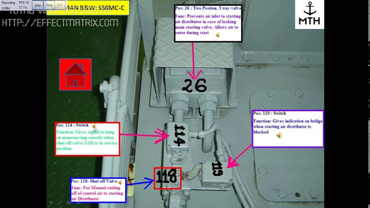 manoeuvring diagram of main engine make man b w s50mc c part 6 [ 1280 x 720 Pixel ]