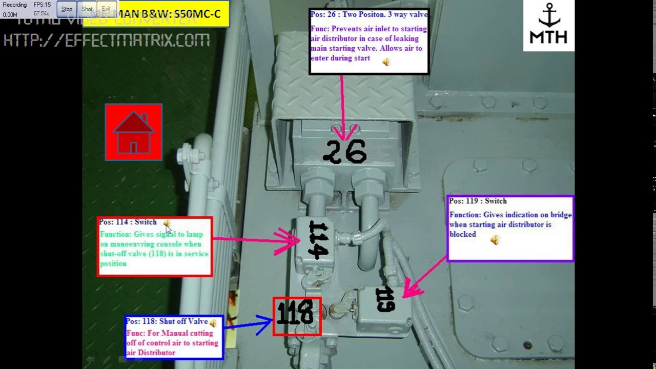 medium resolution of manoeuvring diagram of main engine make man b w s50mc c part 6