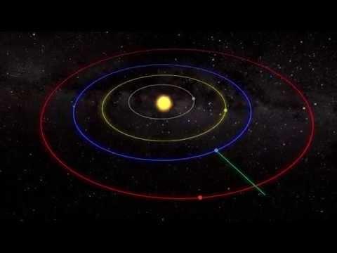 MAVEN: Targeting Mars