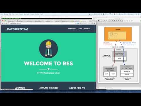 Labo HTTP (3c): reverse proxy apache httpd dans Docker