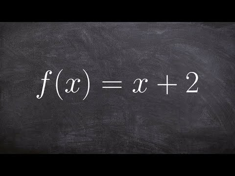 Algebra 2 - Step by step algorithm for finding the inverse of a function f(x) = x+2