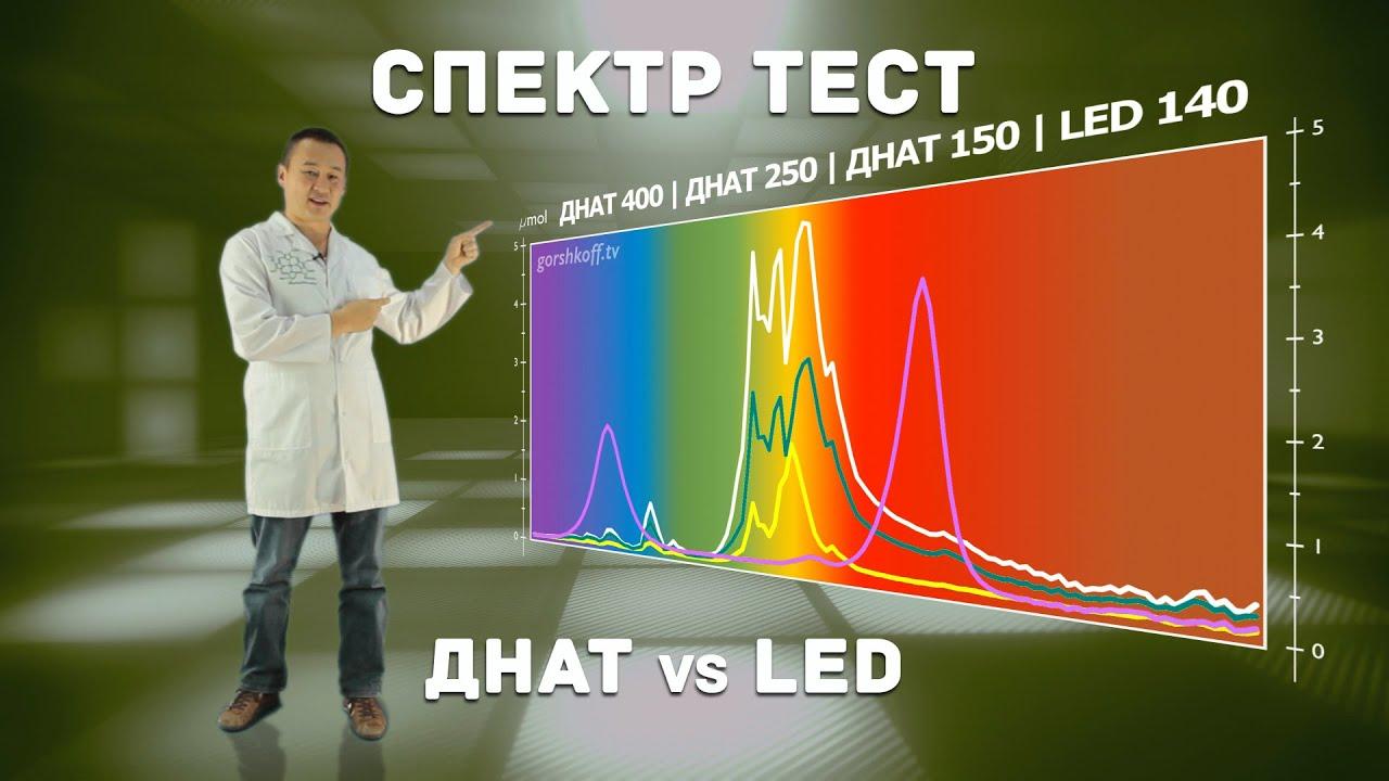 #112 ДНАТ(HPS) VS LED (2015)