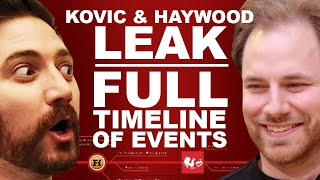 Adam Kovic And Ryan Haywood Leak Full Timeline Latest News Updates His birthday, what he did before fame, his family life, fun trivia facts, popularity rankings, and more. adam kovic and ryan haywood leak full