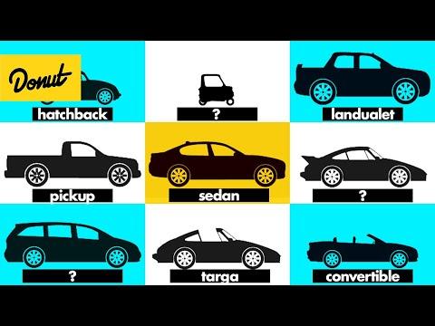 Every Car Shape Explained