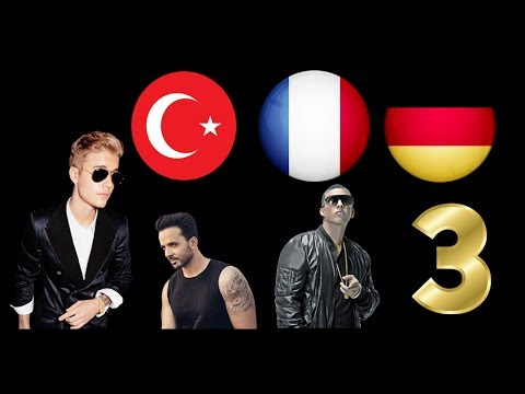 3 LANGUAGE DESPACITO // GERMAN //  FRENCH  // TURKISH