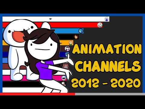 Most Popular Animation Channels | Most Subscribed Animator [ 2012 - 2020 ]