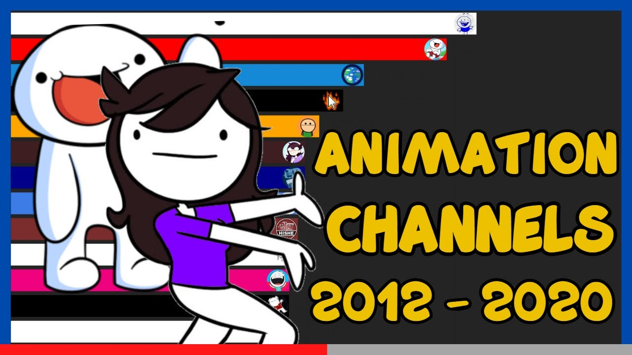 Download Most Popular Animation Channels | Most Subscribed Animator [ 2012 - 2020 ]
