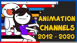 Best Animation Youtube Channels