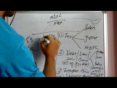 NBFC | NOF | How to calculate Net Owned Fund of NBFC in Hindi | For May 2017 Exams & onwards|