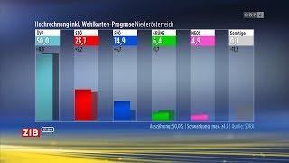 Erste Hochrechnung LTW NÖ 2018 | ORF2