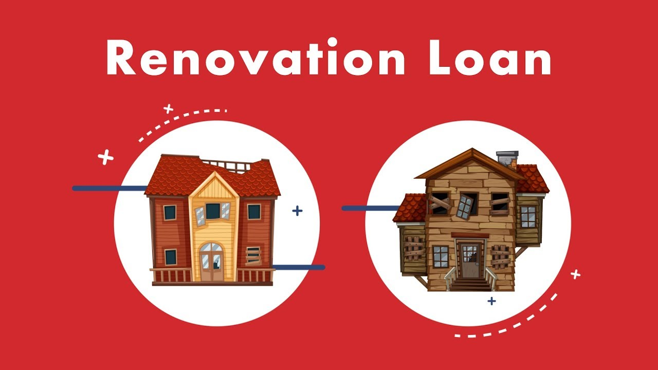 What is a Renovation Loan - YouTube