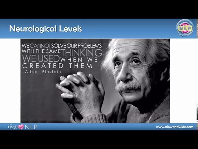 NLP & Neurological Levels