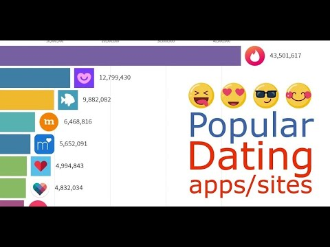 🏆 Best Dating Sites for Men 💪 in 2020 – The 5 Top Sites from YouTube · Duration:  10 minutes 29 seconds