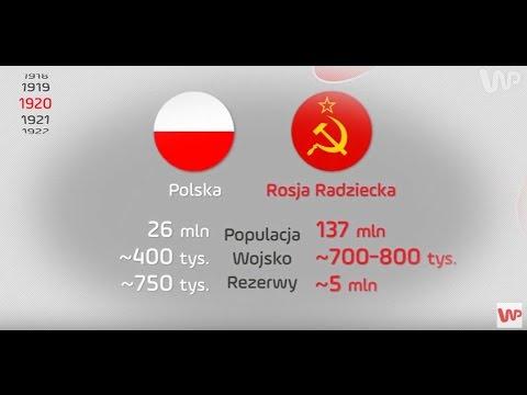 Bitwa Warszawska 1920 r. uratowała Europę przed sowietyzacją