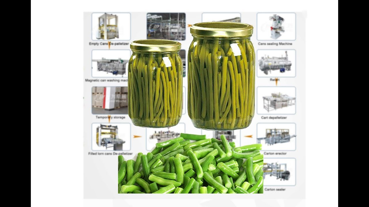 canned beans production line factory and suppliers | Leadworld