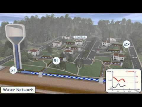 Sobrepresión en la red de agua potable..mp4