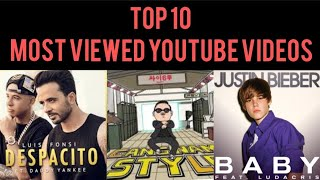 10 MOST VIEWED YOUTUBE VIDEOS OF ALL TIME