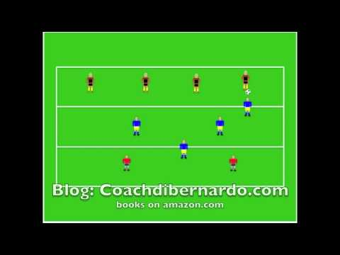 Midfield & Back 4 Unit Defending Drill: Soccer