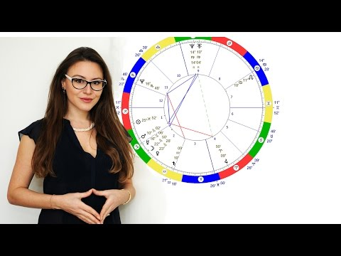 August 2016 Vedic Astrology Forecast with Trifon and Astrolada