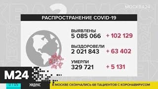 Как развивается ситуация с COVID-19 в мире - Москва 24