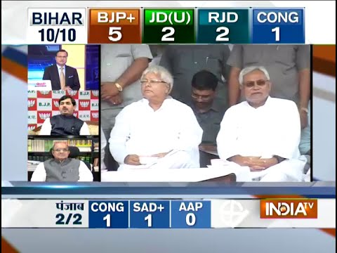 LIVE: Results Of By Polls In 4 States With Rajat Sharma - India TV