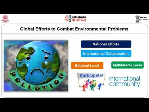 India and Environmental and Human Right Concerns
