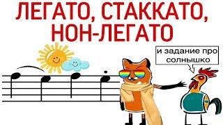 """32 урок: «СОЧИНЯЕМ ПЕСЕНКУ ПО СХЕМЕ. ПРИЁМЫ ЗВУКОИЗВЛЕЧЕНИЯ НА ФОРТЕПИАНО». (Курс """"PUZZLE PIANO"""")"""