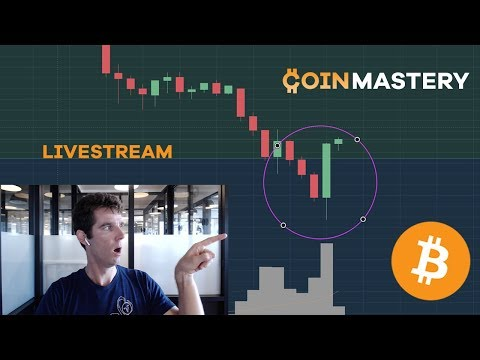 LIVE: Was That The Bottom? Analysis, Q&A, What's Next