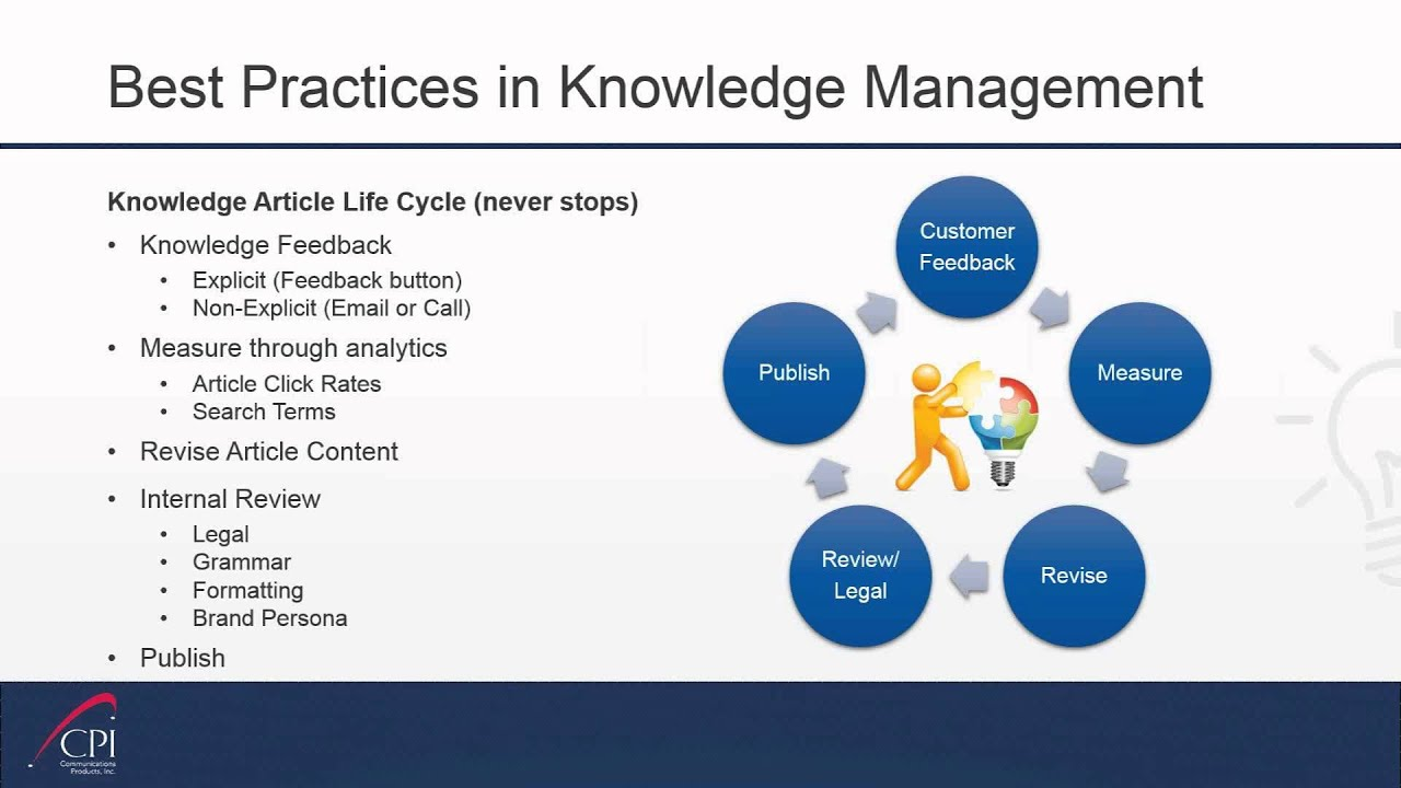 best practices knowledge management framework The itil framework is a set of best practices that describes how it resources should be organized to deliver business value, process documentation, and itsm itil best practices cover the following areas of itsm, including:  centralize knowledge management with a built-in and extensible knowledge.