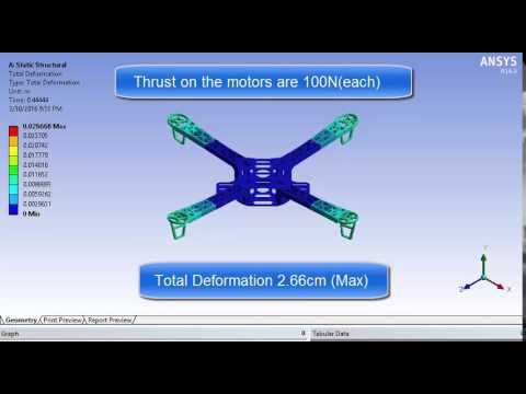 Image Result For Drone Q