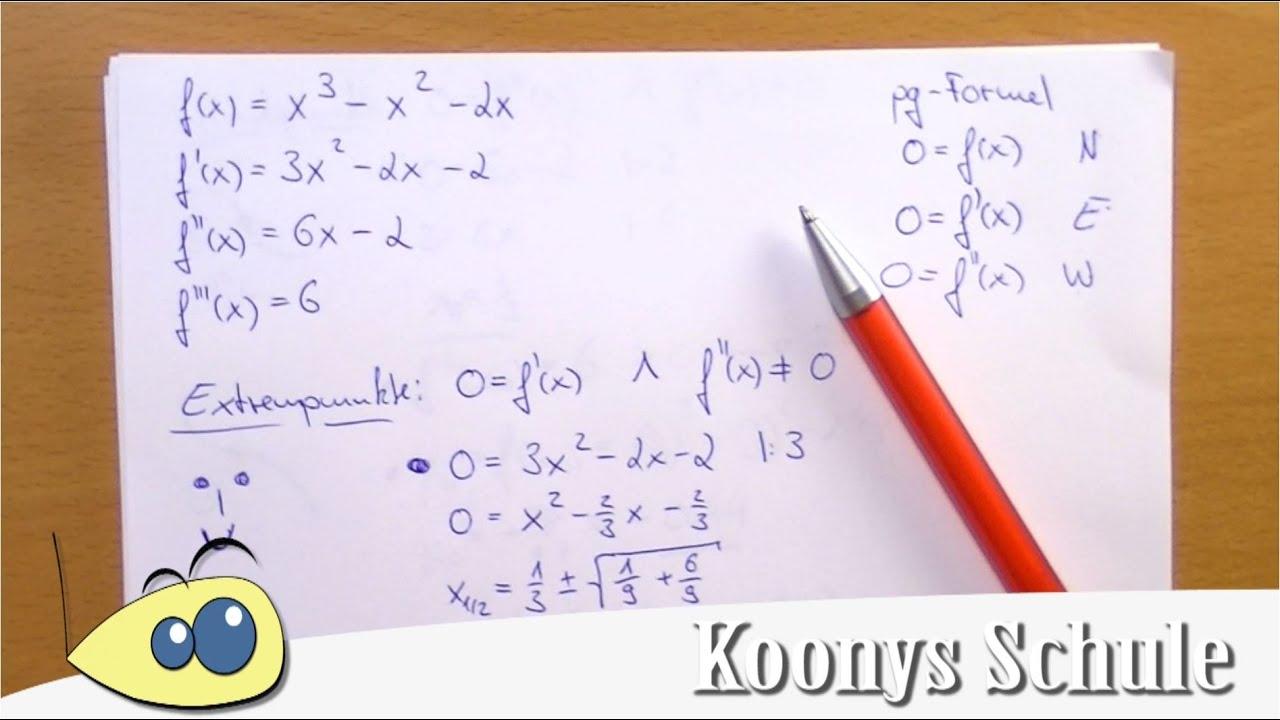 Extrempunkte und Wendepunkte berechnen | Kurvendiskussion ...