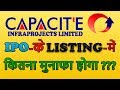 Capacite Infraproject IPO Listing Detail | Capacite Infraproject IPO Allotment Detail