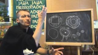 Вайшнавская тантра (Демистификация 16) - Александр Терлецкий