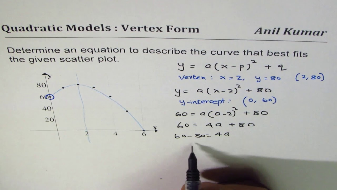 Quadratic equation in vertex form from scatter plot data youtube quadratic equation in vertex form from scatter plot data falaconquin