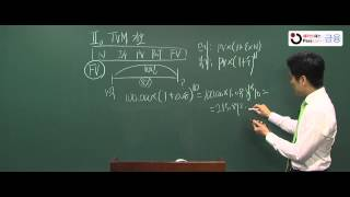 [CFP강의]CFP정규강의 TVM 기초계산기 기능(2)