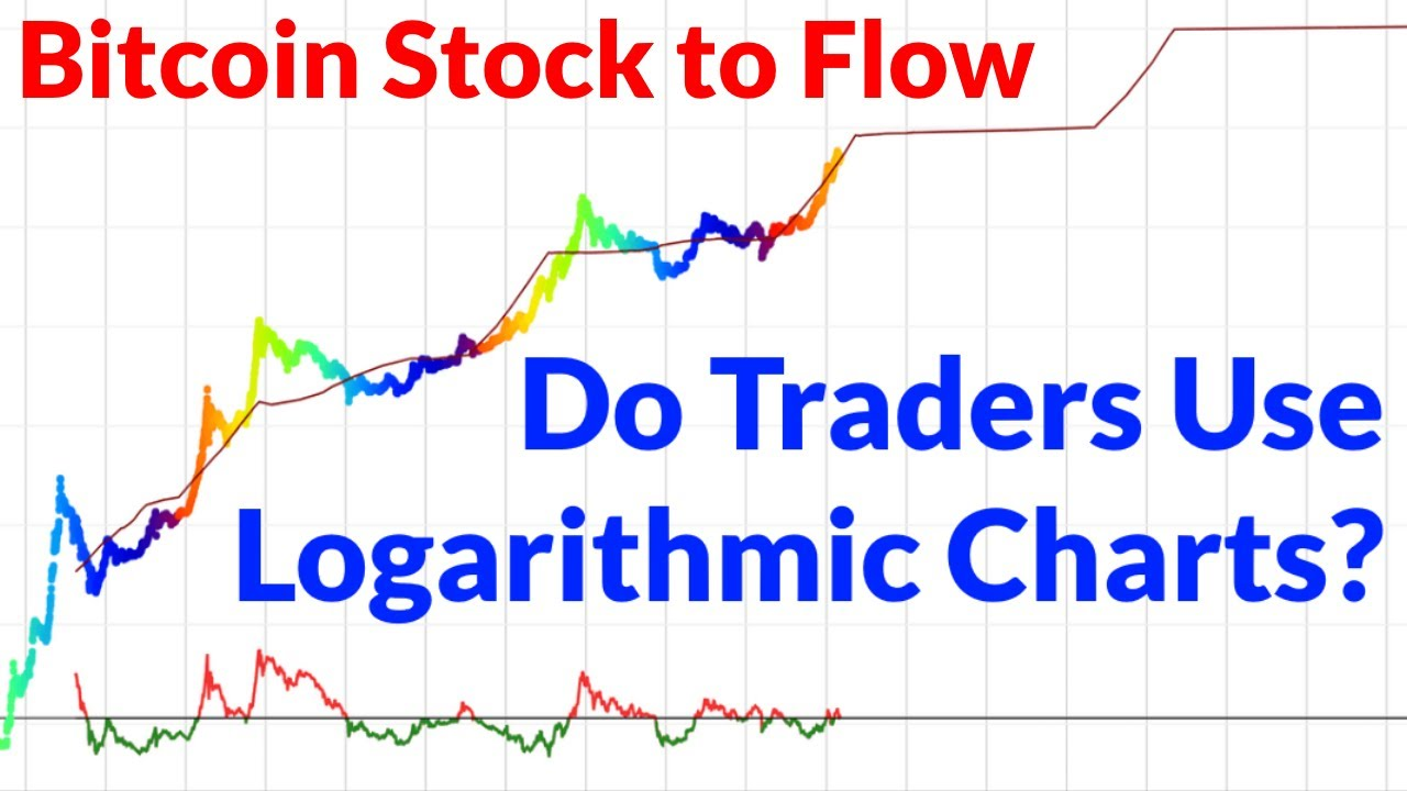 Do Traders Use Logarithmic Charts Bitcoin Stock To Flow Youtube