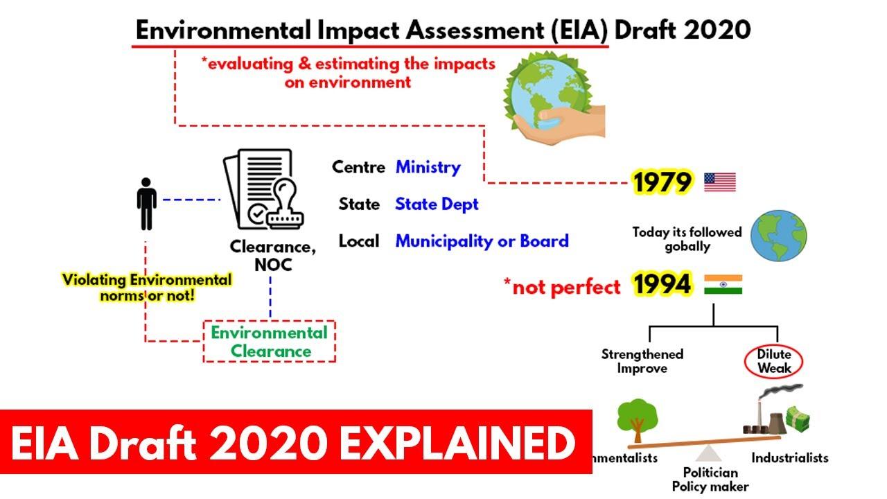 EIA Draft 2020 Explained | Current Affairs UPSC, IAS, CDS, NDA, SSC CGL