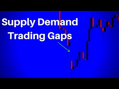 Supply And Demand Trading Gaps Novice Gaps And Professional Gaps (Forex, Futures,Stocks)