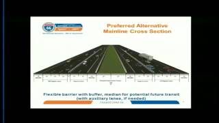 VDOT: Transform 66 - Outside the Beltway October 2015 Public Information Meeting